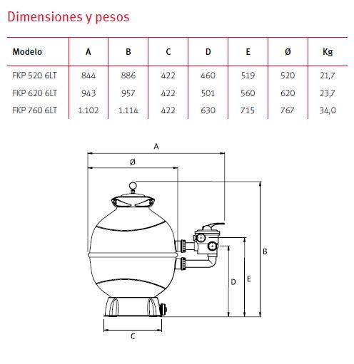 Dimensiones FilterKit