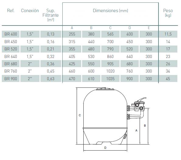 Dimensiones Kripsol Balear Classic